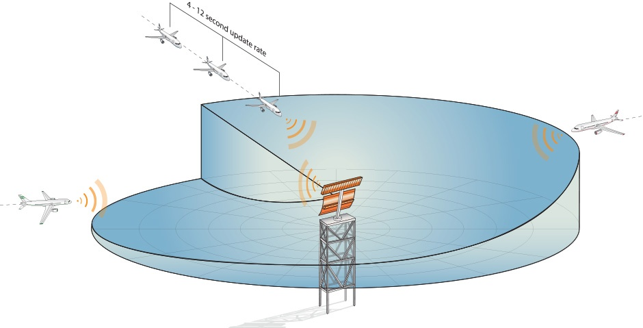 era-radar-graphic