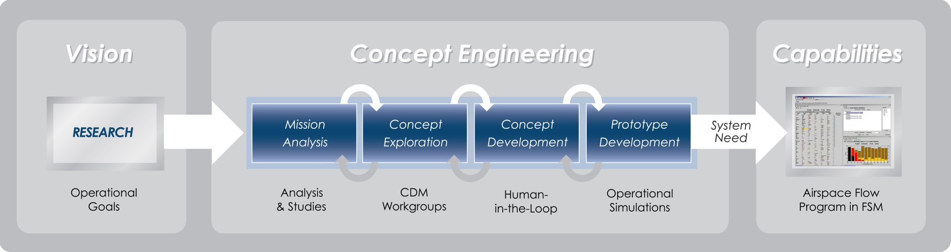 metron-aviation-concept-engineering-graphic