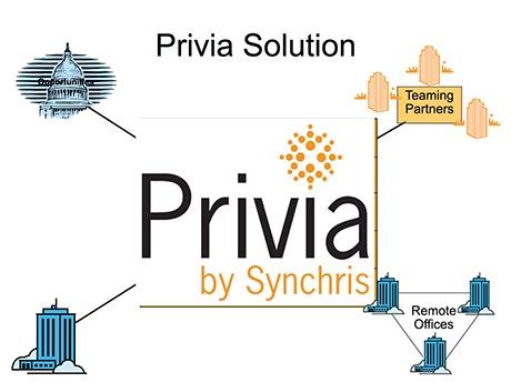 privia-graphic-before