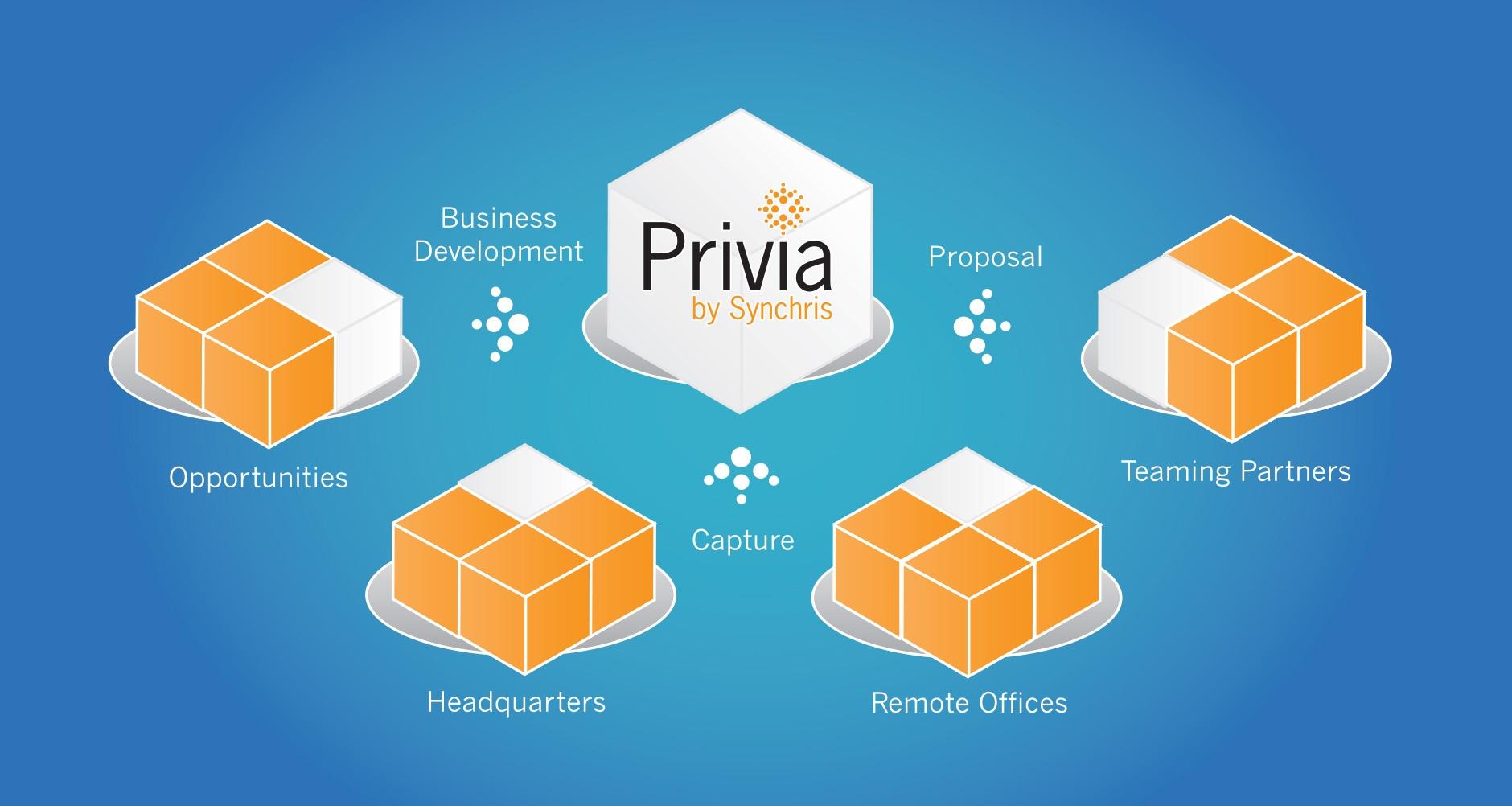privia-graphic