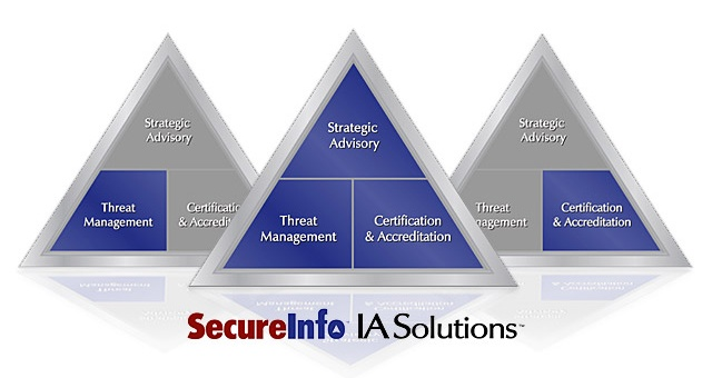 SecureInfo-Solutions-Graphic