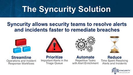 syncurity-presentation-2.jpg