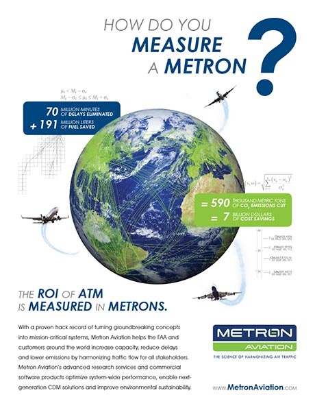 Metron Aviation Ad