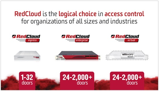RedCloud Product Video