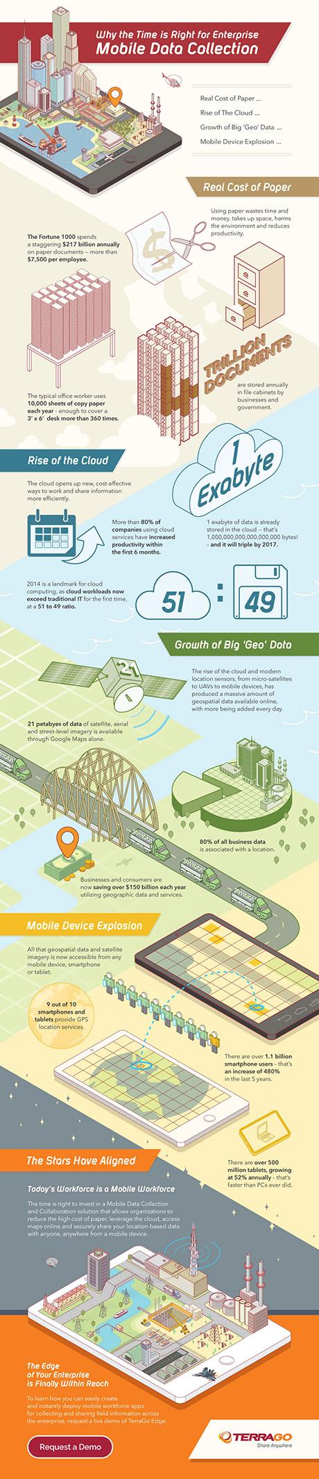 TerraGo Edge Infographic